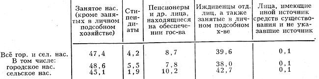 АРМЯНСКАЯ СОВЕТСКАЯ СОЦИАЛИСТИЧЕСКАЯ РЕСПУБЛИКА фото №117