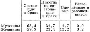АРМЯНСКАЯ СОВЕТСКАЯ СОЦИАЛИСТИЧЕСКАЯ РЕСПУБЛИКА фото №114