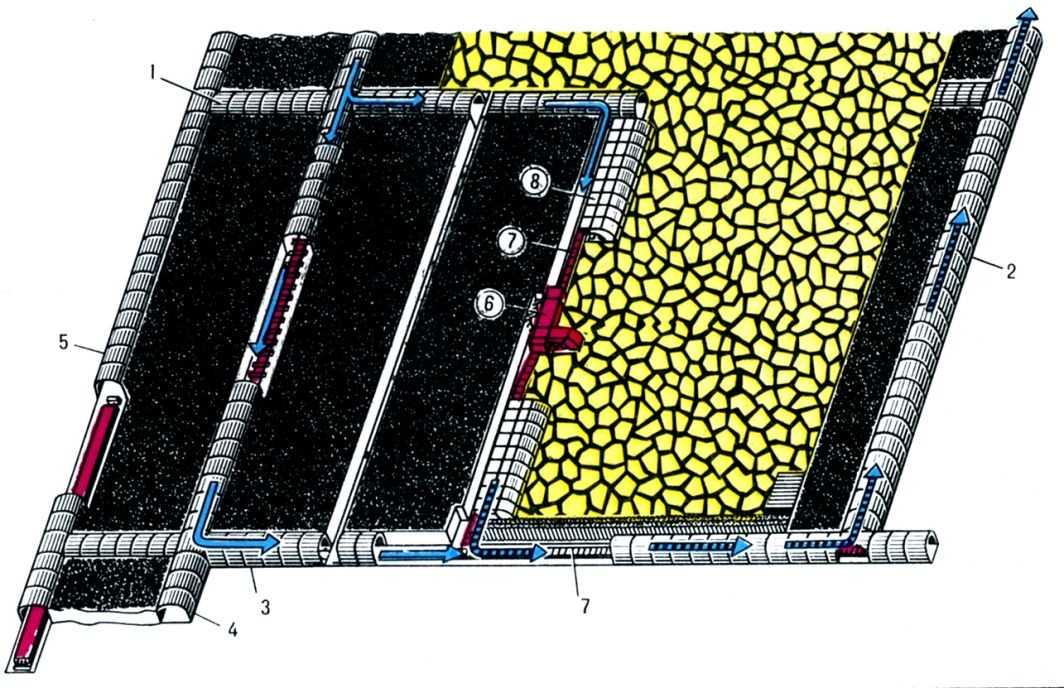 Cхема разработки длинными столбами по простиранию без оставления надштрековых целиков; 1, 3 - вентиляционный и конвейерный штреки соответственно; 2 - фланговая вентиляционная <a href=