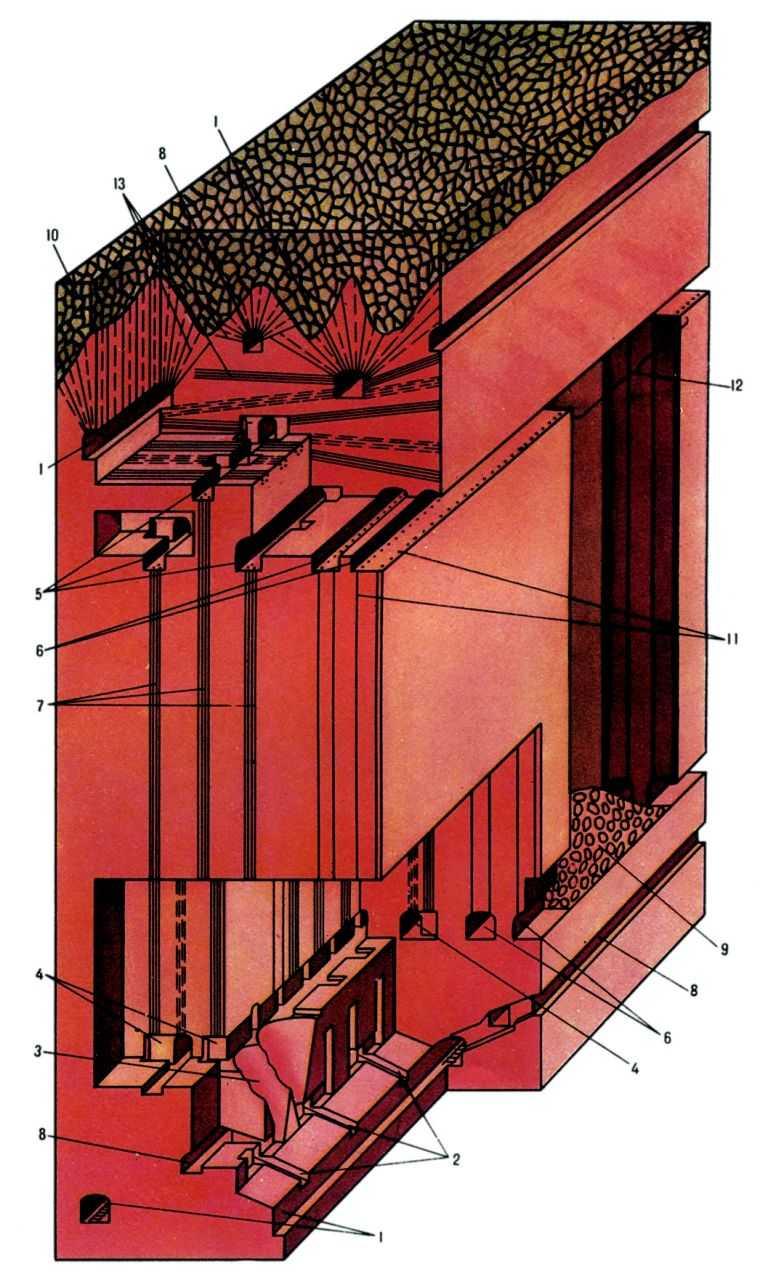 Pис. 2. Cистема этажного принудительного обрушения c отбойкой руды на <a href=