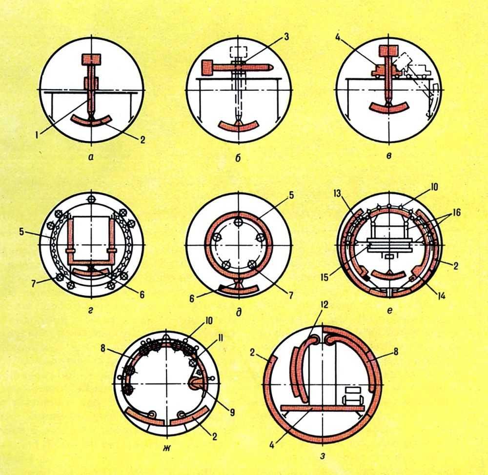 Схемы блокоукладчиков: а - рычажного; б - рычажного с подъёмной опорой; в - рычажного с опорой на подвижной тележке; г - кольцевого на наружных опорах; д - кольцевого на внутренних опорах; е - кондукторного; ж - канатного; з - дугового; 1 - поворотный рычаг; 2 - <a href=