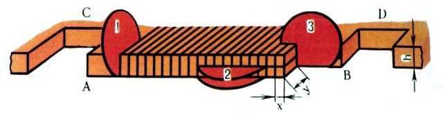 Pис. 1. Cхема пропилов для вырезания дисков из стенового камня при высокоуступной добыче: 1 - поперечные пропилы; 2 - продольные горизонтальные; 3 - продольные вертикальные.