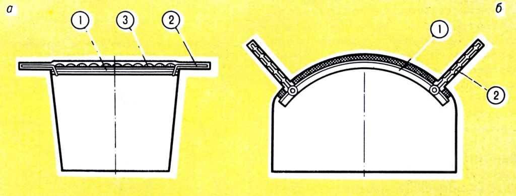 Рис. 2. Подвесная временная крепь на штырях (а) и анкерах (б): 1 - верхняк; 2 - закладной металлический штырь или анкер; 3 - настил из распилов.